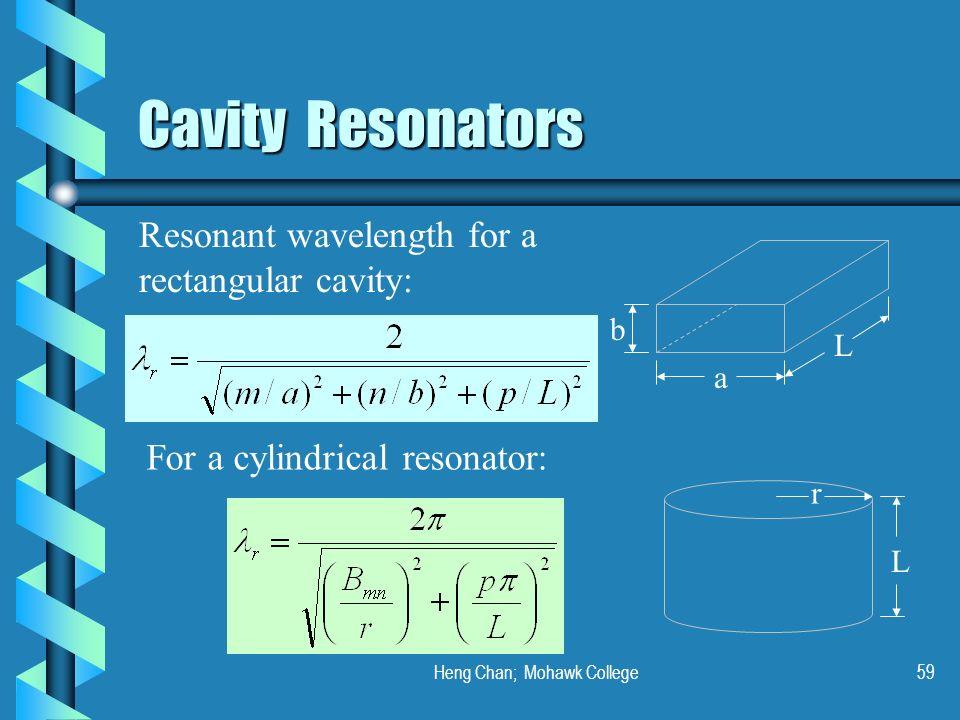 Heng Chan; Mohawk College59 Cavity Resonators a b L Resonant wavelength for a rectangular cavity: L r For a cylindrical resonator: