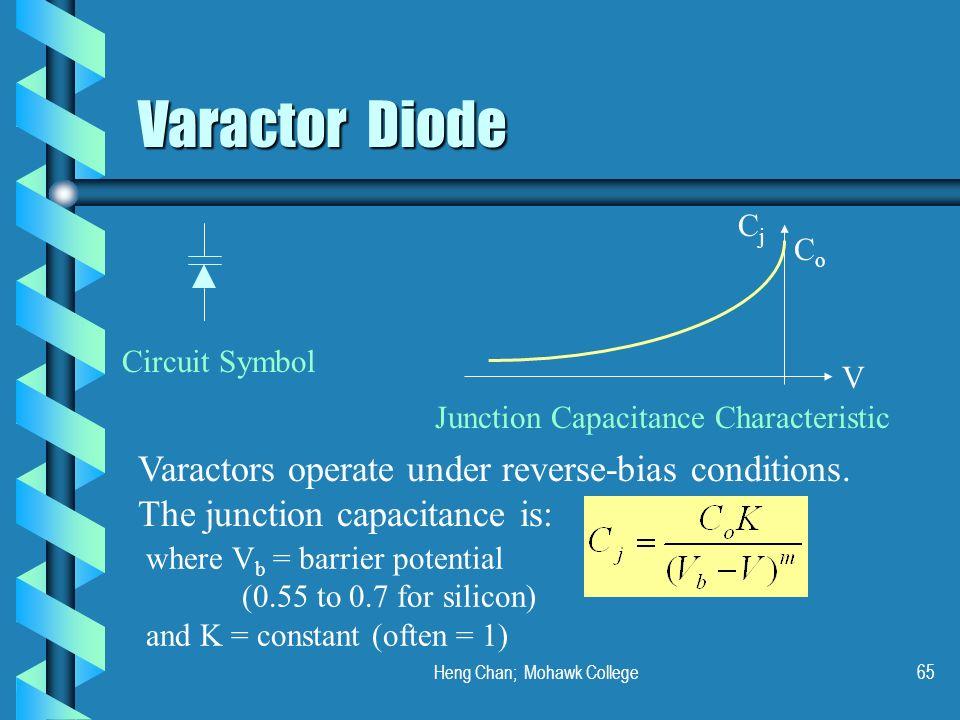 Heng Chan; Mohawk College65 Varactor Diode Circuit Symbol V CjCj CoCo Junction Capacitance Characteristic Varactors operate under reverse-bias conditi
