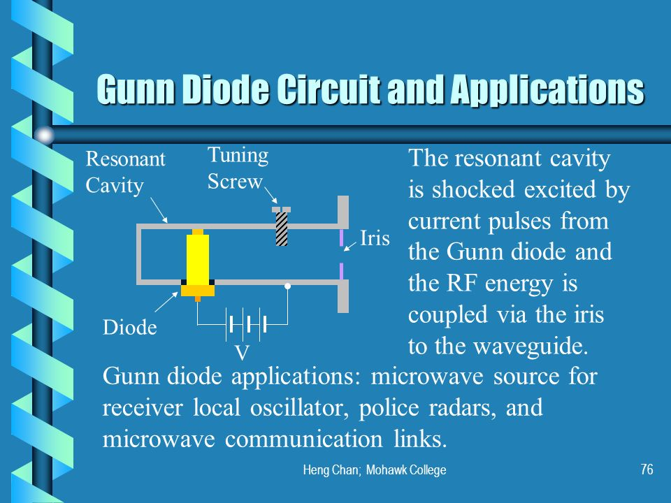 Heng Chan; Mohawk College76 Gunn Diode Circuit and Applications Tuning Screw Diode Resonant Cavity Iris V Gunn diode applications: microwave source fo