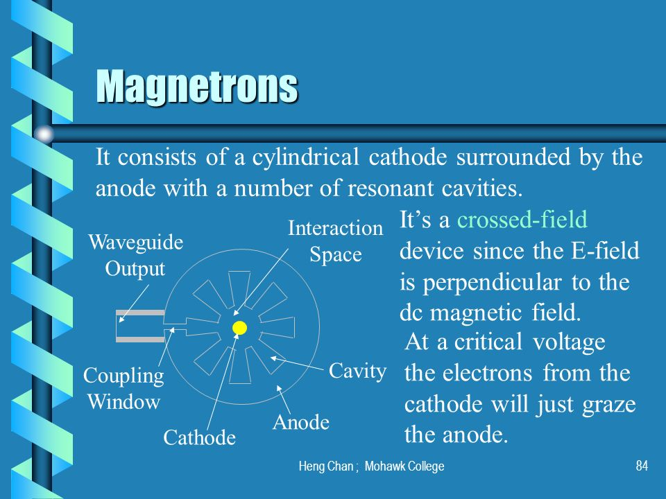 Heng Chan ; Mohawk College84 Magnetrons It consists of a cylindrical cathode surrounded by the anode with a number of resonant cavities. Waveguide Out