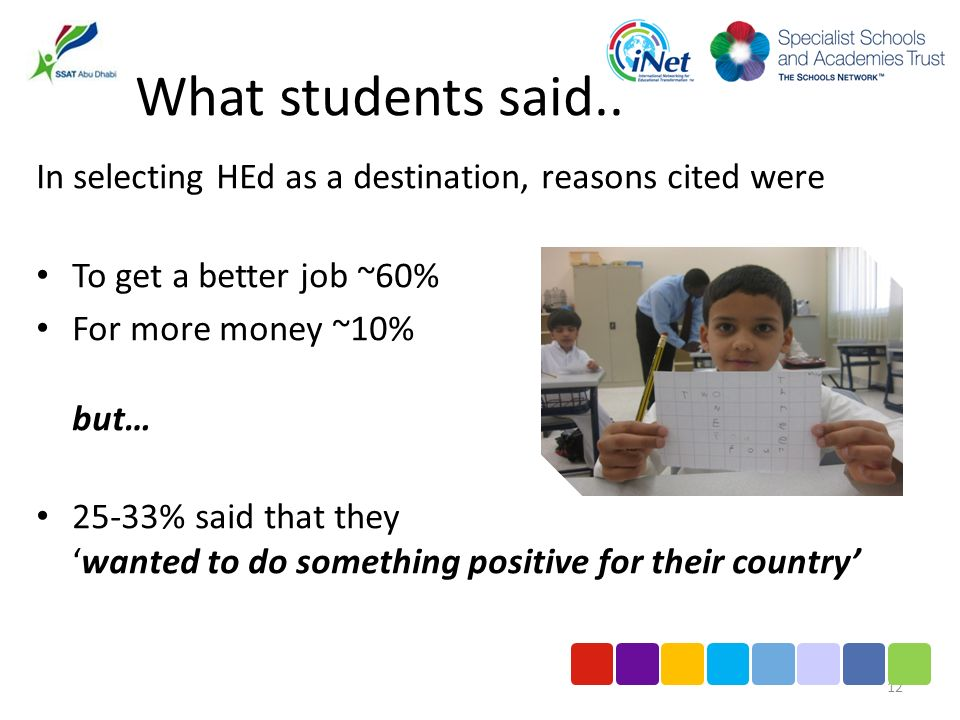 What students said.. In selecting HEd as a destination, reasons cited were To get a better job ~60% For more money ~10% but… 25-33% said that theywant