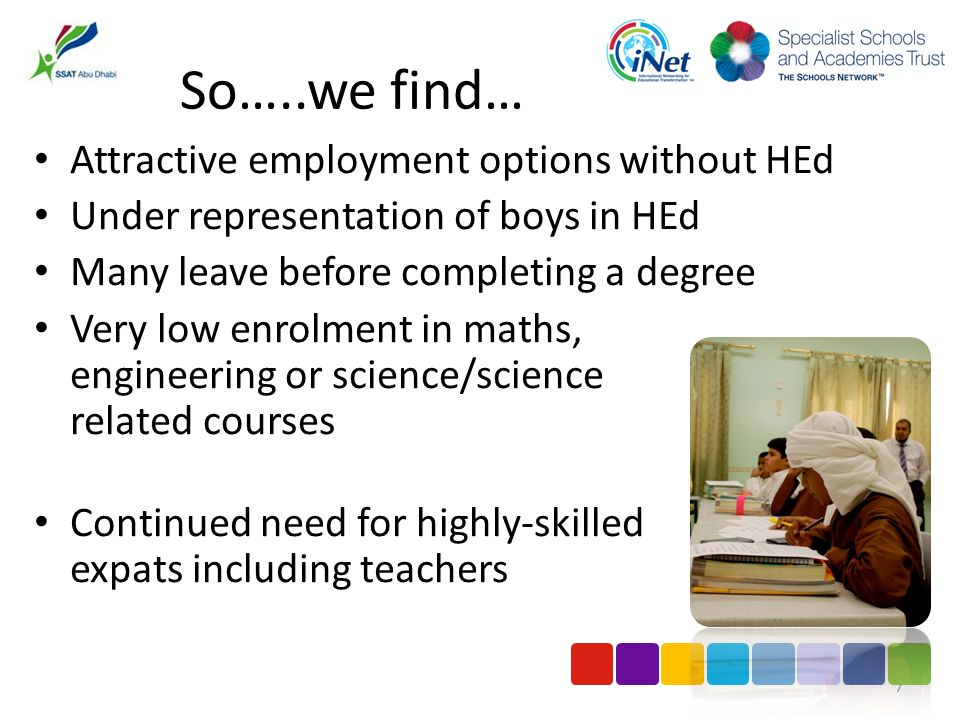 So…..we find… Attractive employment options without HEd Under representation of boys in HEd Many leave before completing a degree Very low enrolment i