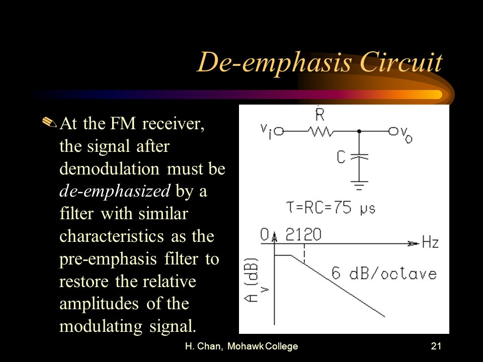 H. Chan, Mohawk College21 De-emphasis Circuit.At the FM receiver, the signal after demodulation must be de-emphasized by a filter with similar charact