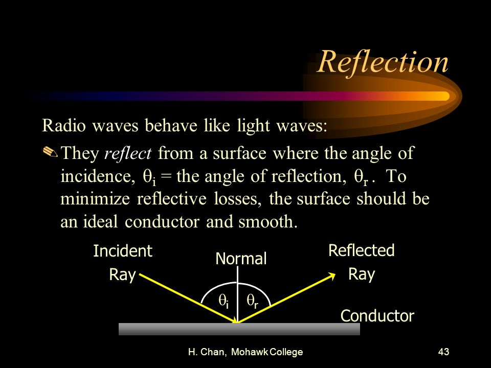 H. Chan, Mohawk College43 Reflection Radio waves behave like light waves: They reflect from a surface where the angle of incidence, i = the angle of r