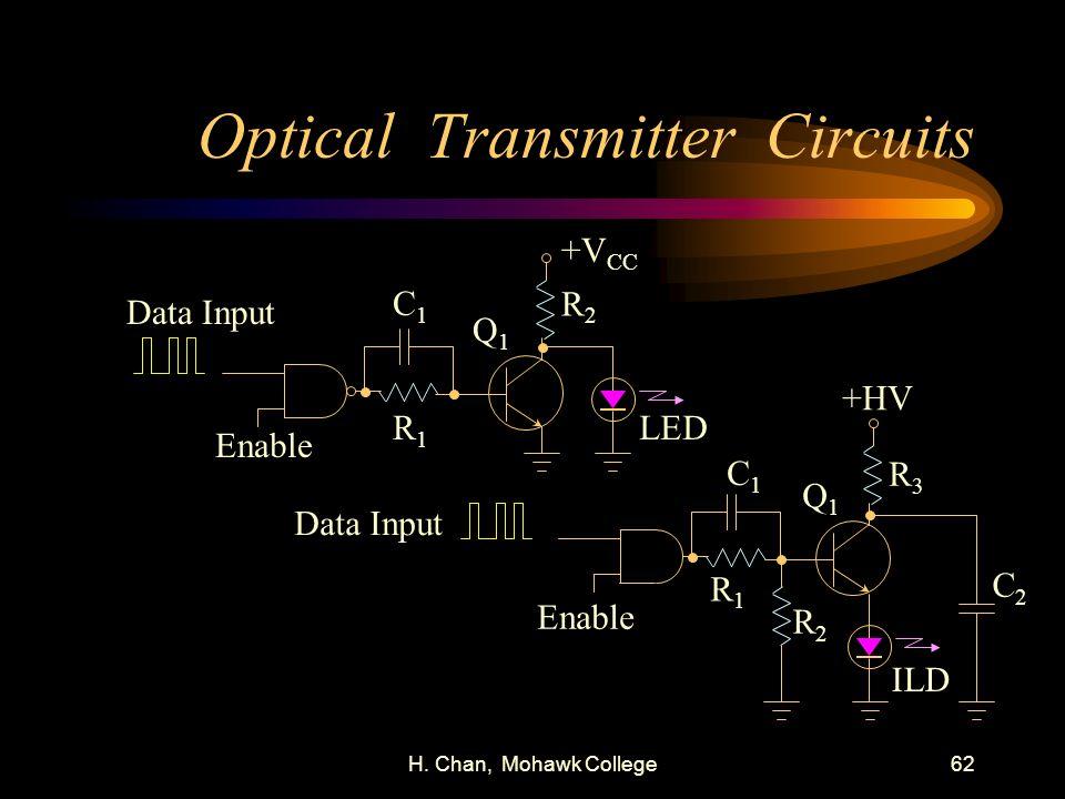 H. Chan, Mohawk College62 Optical Transmitter Circuits +V CC Data Input Enable C1C1 R1R1 LED Q1Q1 R2R2 +HV ILD C2C2 Enable C1C1 R1R1 Q1Q1 R2R2 R3R3 Da