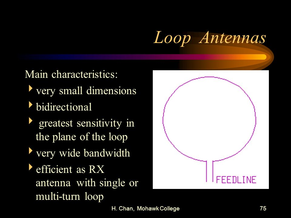 H. Chan, Mohawk College75 Loop Antennas Main characteristics: very small dimensions bidirectional greatest sensitivity in the plane of the loop very w