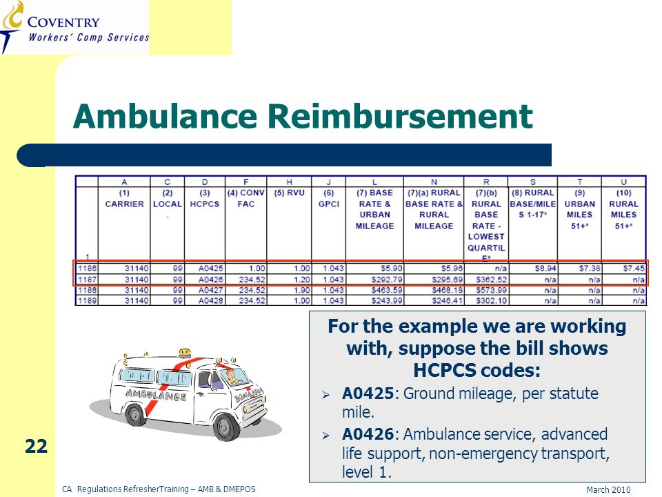 March 2010 CA Regulations RefresherTraining – AMB & DMEPOS 22 Ambulance Reimbursement For the example we are working with, suppose the bill shows HCPCS codes: A0425: Ground mileage, per statute mile.