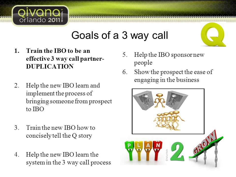 Goals of a 3 way call 1.Train the IBO to be an effective 3 way call partner- DUPLICATION 2.Help the new IBO learn and implement the process of bringing someone from prospect to IBO 3.Train the new IBO how to concisely tell the Q story 4.Help the new IBO learn the system in the 3 way call process 5.Help the IBO sponsor new people 6.Show the prospect the ease of engaging in the business