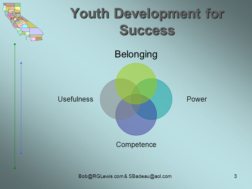 & Youth Development for Success Power Competence Usefulness Belonging