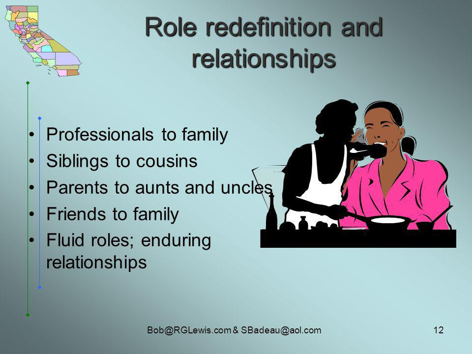 Bob@RGLewis.com & SBadeau@aol.com12 Role redefinition and relationships Professionals to family Siblings to cousins Parents to aunts and uncles Friends to family Fluid roles; enduring relationships