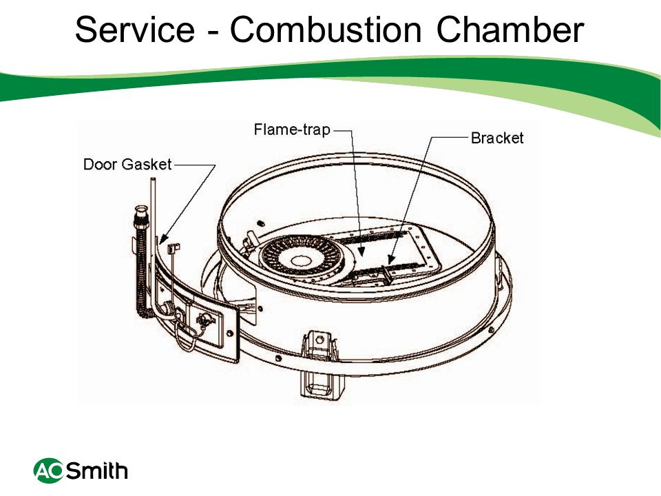 Service - Combustion Chamber