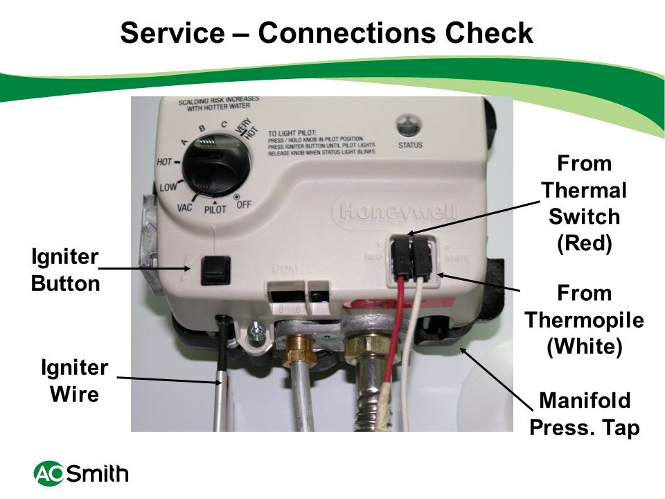Service – Connections Check Igniter Wire From Thermopile (White) From Thermal Switch (Red) Manifold Press. Tap Igniter Button