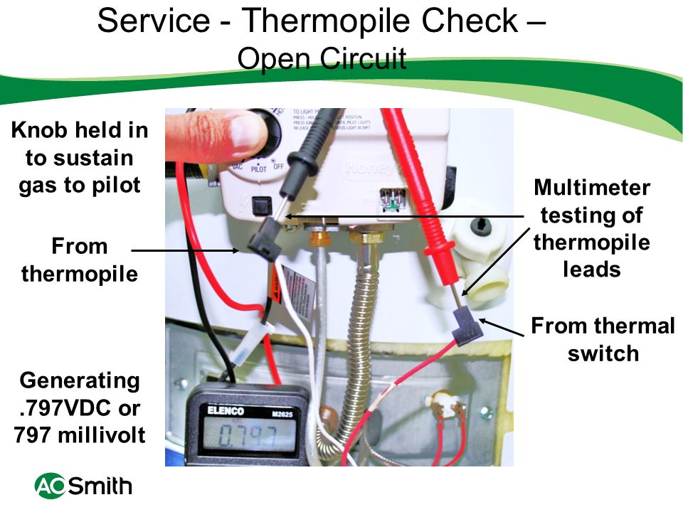 Service - Thermopile Check – Open Circuit Knob held in to sustain gas to pilot Multimeter testing of thermopile leads Generating.797VDC or 797 millivo