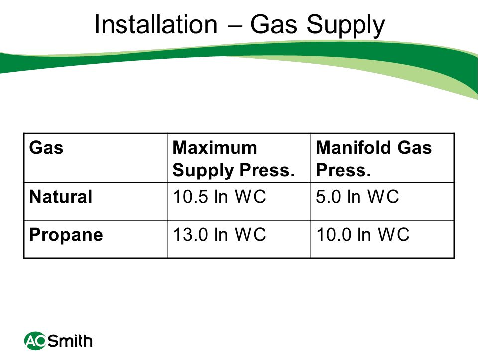 Installation – Gas Supply GasMaximum Supply Press. Manifold Gas Press. Natural10.5 In WC5.0 In WC Propane13.0 In WC10.0 In WC