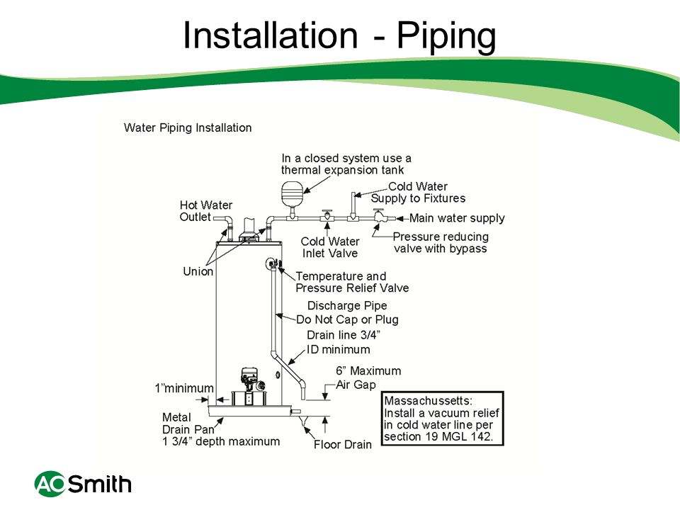 Installation - Piping