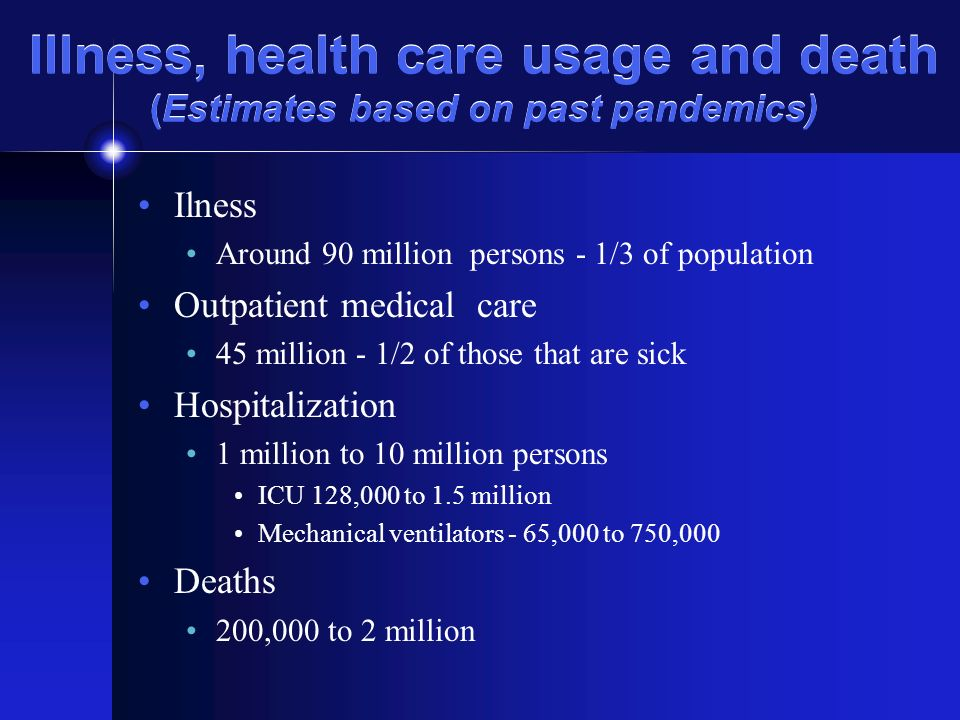 Illness, health care usage and death (Estimates based on past pandemics) Ilness Around 90 million persons - 1/3 of population Outpatient medical care 45 million - 1/2 of those that are sick Hospitalization 1 million to 10 million persons ICU 128,000 to 1.5 million Mechanical ventilators - 65,000 to 750,000 Deaths 200,000 to 2 million