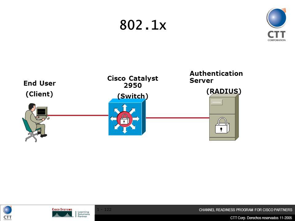 CTT Corp. Derechos reservados 11-2005 CHANNEL READINESS PROGRAM FOR CISCO PARTNERS 1 - 122 802.1x Authentication Server (RADIUS) Cisco Catalyst 2950 (