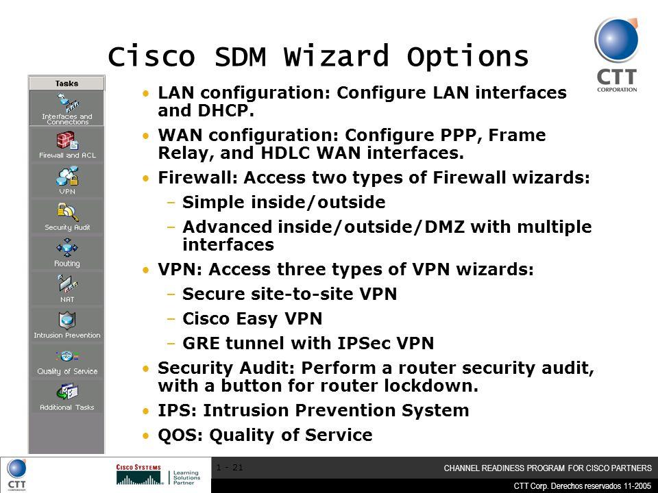CTT Corp. Derechos reservados 11-2005 CHANNEL READINESS PROGRAM FOR CISCO PARTNERS 1 - 21 Cisco SDM Wizard Options LAN configuration: Configure LAN in