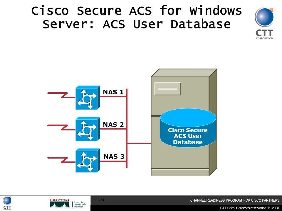 CTT Corp. Derechos reservados 11-2005 CHANNEL READINESS PROGRAM FOR CISCO PARTNERS 1 - 24 Cisco Secure ACS for Windows Server: ACS User Database NAS 1