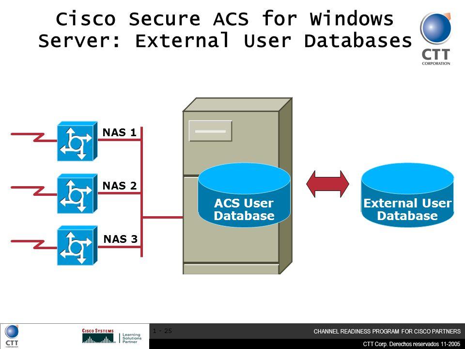 CTT Corp. Derechos reservados 11-2005 CHANNEL READINESS PROGRAM FOR CISCO PARTNERS 1 - 25 NAS 1 NAS 2 NAS 3 ACS User Database External User Database C