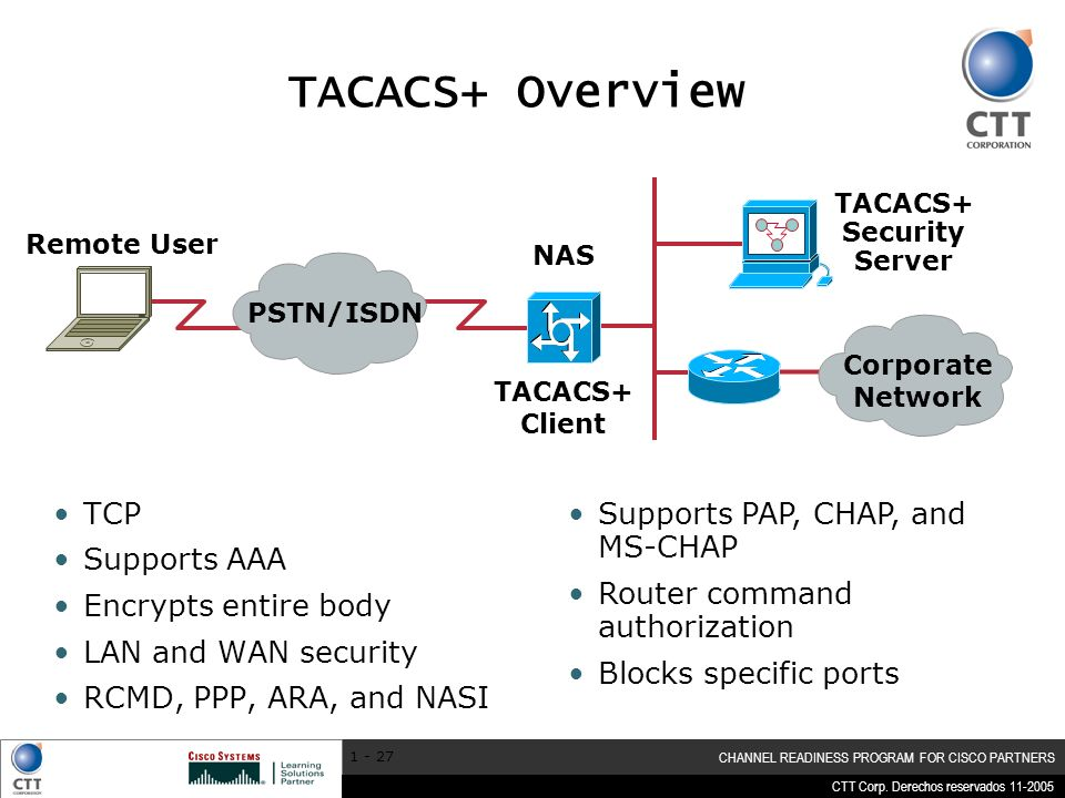 CTT Corp. Derechos reservados 11-2005 CHANNEL READINESS PROGRAM FOR CISCO PARTNERS 1 - 27 TACACS+ Overview TCP Supports AAA Encrypts entire body LAN a