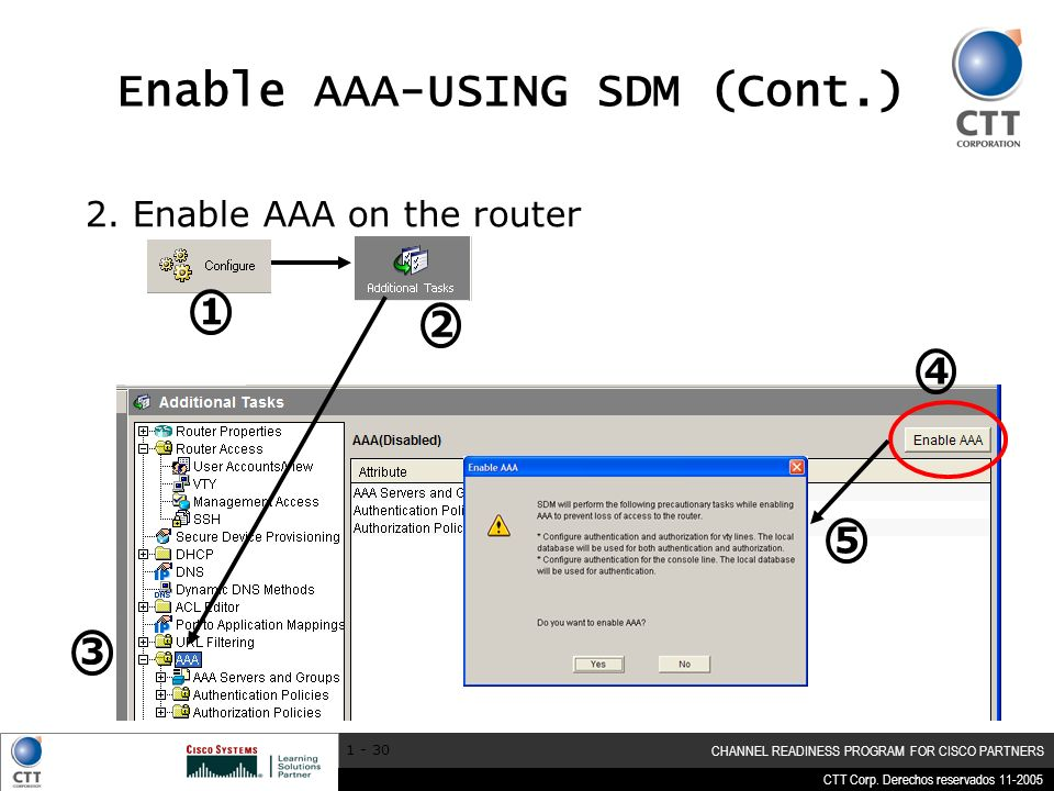 CTT Corp. Derechos reservados 11-2005 CHANNEL READINESS PROGRAM FOR CISCO PARTNERS 1 - 30 Enable AAA-USING SDM (Cont.) 2. Enable AAA on the router 1 2