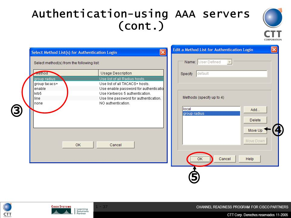 CTT Corp. Derechos reservados 11-2005 CHANNEL READINESS PROGRAM FOR CISCO PARTNERS 1 - 37 Authentication-using AAA servers (cont.) 3 4 5