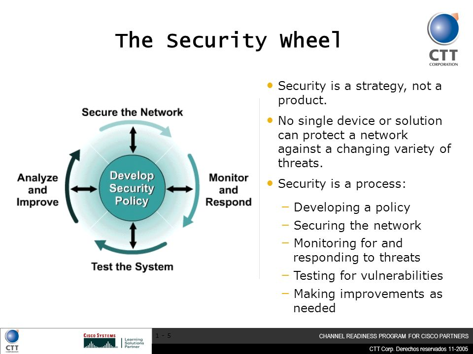 CTT Corp. Derechos reservados 11-2005 CHANNEL READINESS PROGRAM FOR CISCO PARTNERS 1 - 5 The Security Wheel Security is a strategy, not a product. No