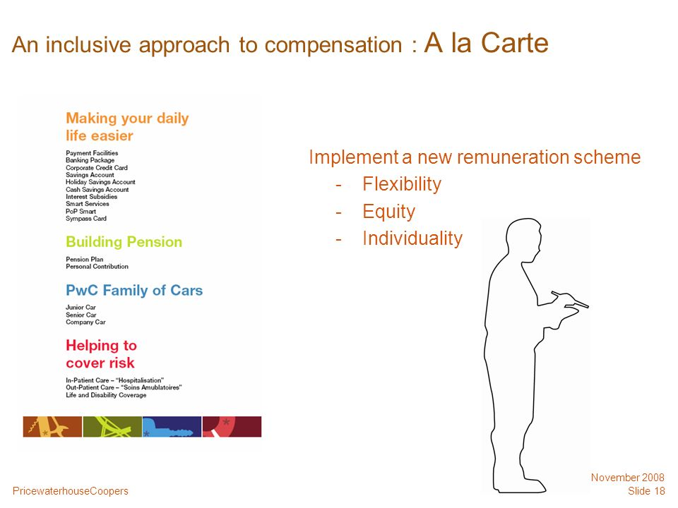 PricewaterhouseCoopers November 2008 Slide 18 An inclusive approach to compensation : A la Carte Implement a new remuneration scheme -Flexibility -Equity -Individuality