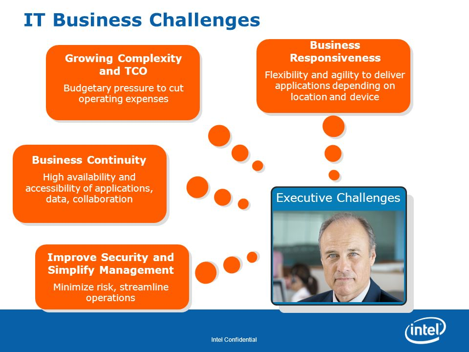 Revision - 01 Intel Confidential Executive Challenges IT Business Challenges Improve Security and Simplify Management Minimize risk, streamline operat