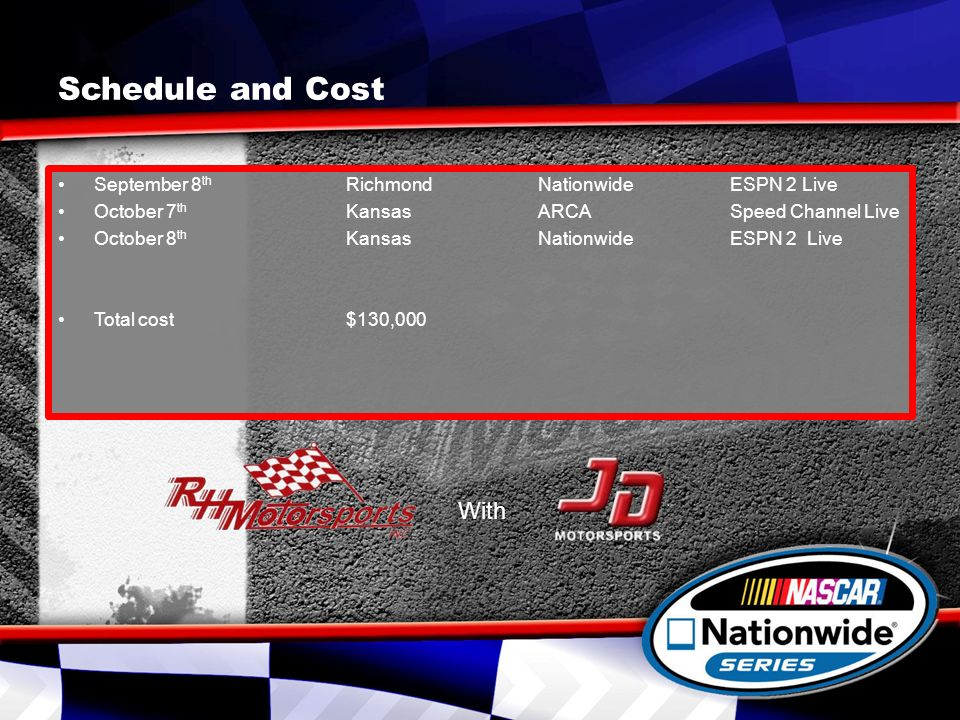 Schedule and Cost September 8 th RichmondNationwideESPN 2 Live October 7 th KansasARCASpeed Channel Live October 8 th KansasNationwideESPN 2 Live Total cost$130,000 With
