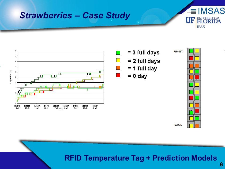 6 RFID Temperature Tag + Prediction Models = 3 full days = 2 full days = 1 full day = 0 day Strawberries – Case Study