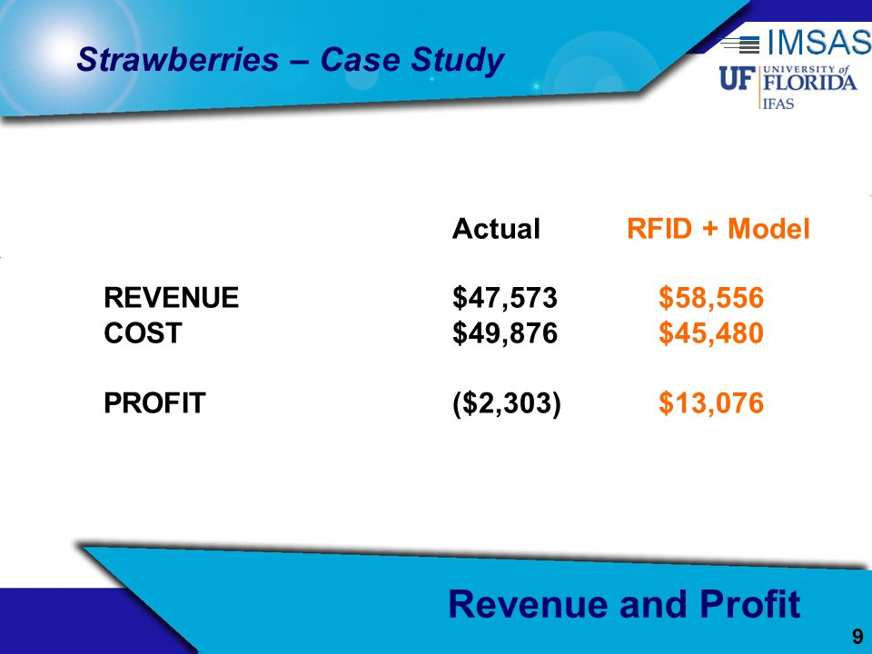 9 ActualRFID + Model REVENUE $47,573 $58,556 COST$49,876 $45,480 PROFIT($2,303) $13,076 Strawberries – Case Study Revenue and Profit