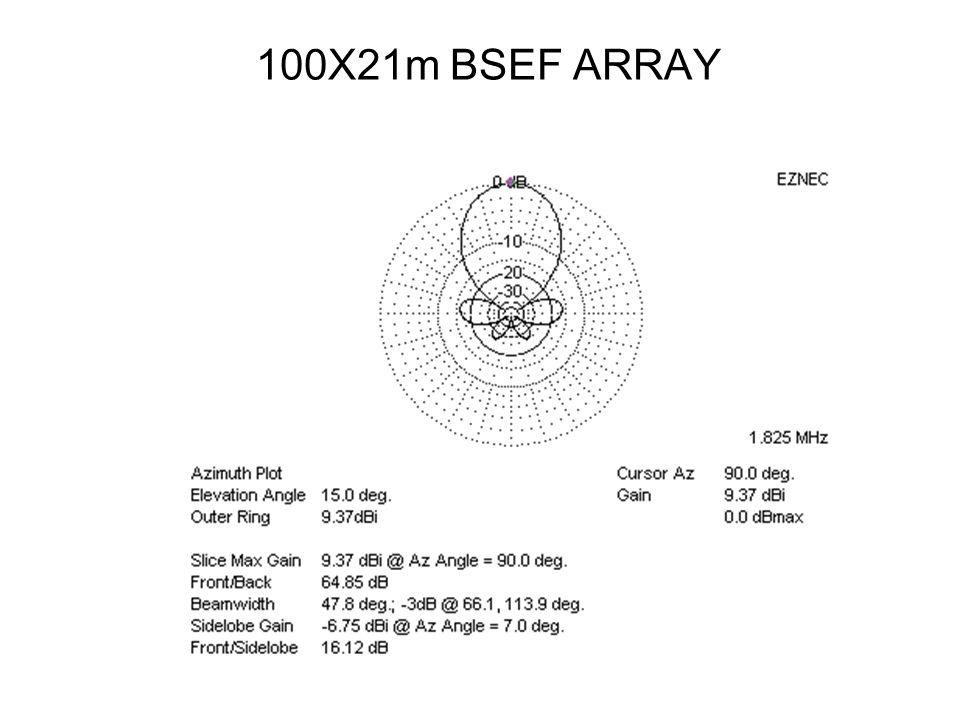 100X21m BSEF ARRAY