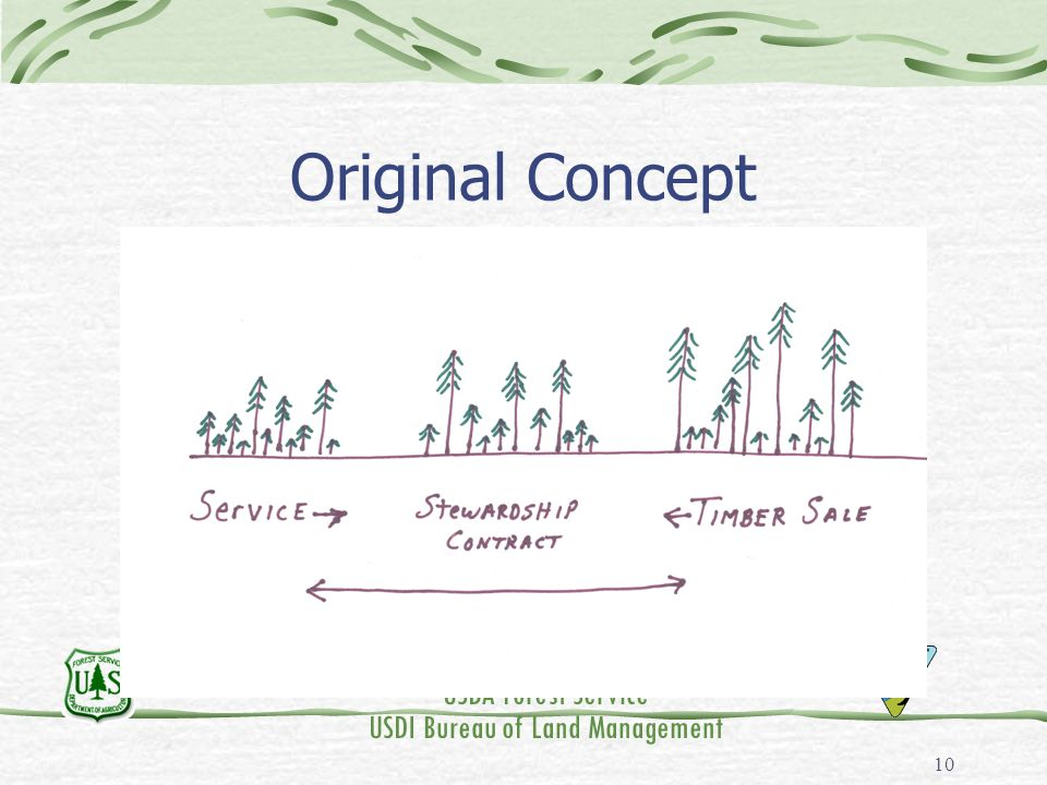 USDA Forest Service USDI Bureau of Land Management 10 Original Concept