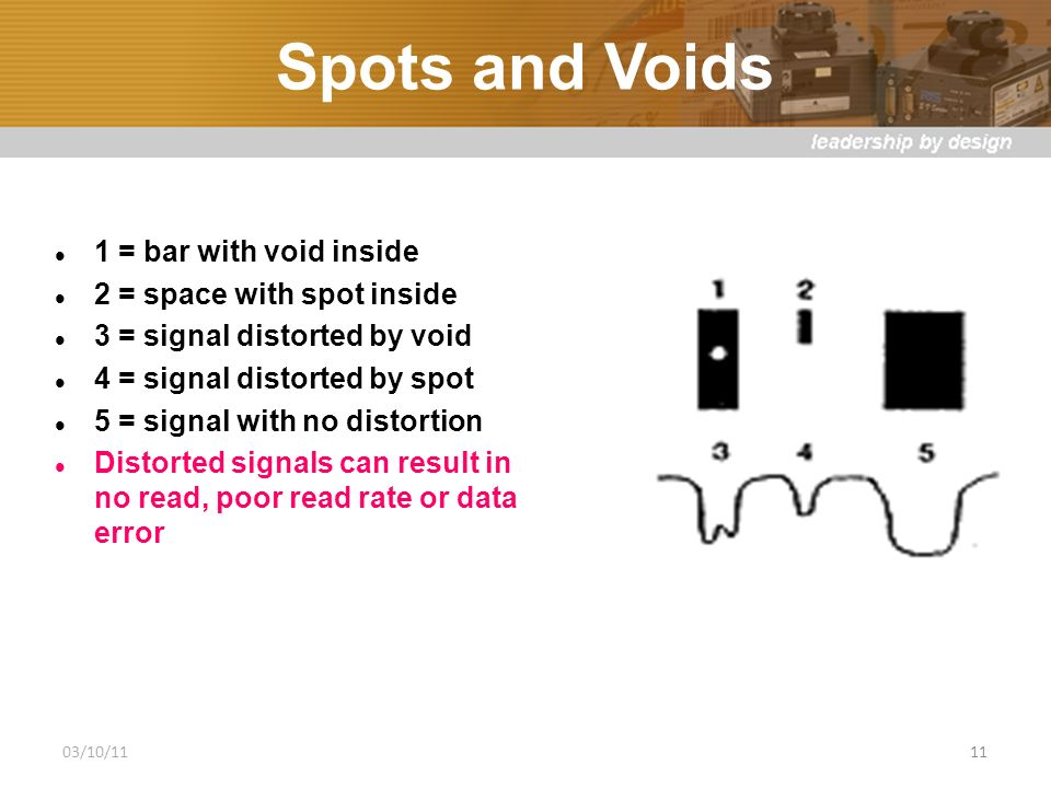 Spots and Voids 1 = bar with void inside 2 = space with spot inside 3 = signal distorted by void 4 = signal distorted by spot 5 = signal with no distortion Distorted signals can result in no read, poor read rate or data error 03/10/1111