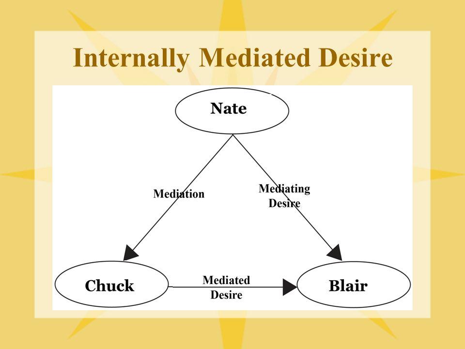 Internally Mediated Desire
