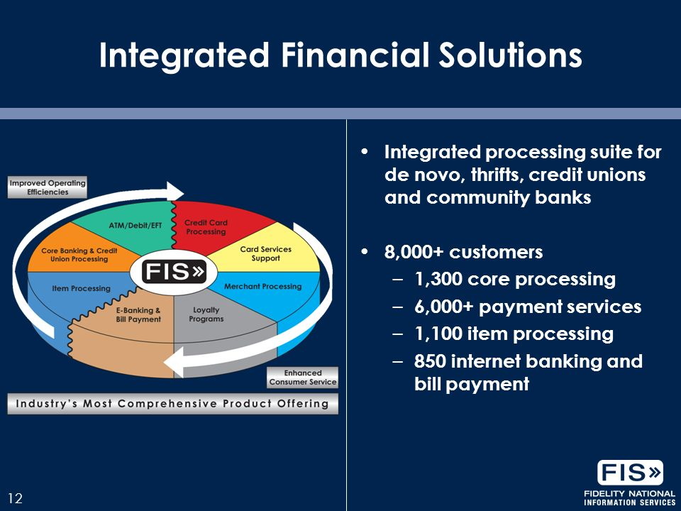 12 Integrated Financial Solutions Integrated processing suite for de novo, thrifts, credit unions and community banks 8,000+ customers – 1,300 core processing – 6,000+ payment services – 1,100 item processing – 850 internet banking and bill payment