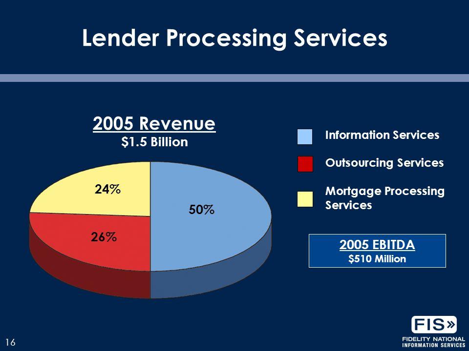 16 Lender Processing Services 2005 Revenue $1.5 Billion 2005 EBITDA $510 Million Information Services Outsourcing Services Mortgage Processing Service