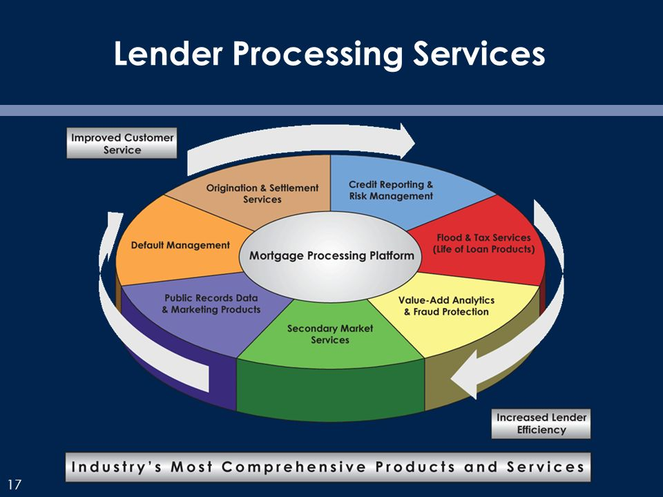17 Lender Processing Services