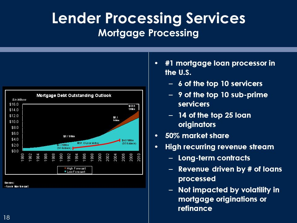 18 Lender Processing Services Mortgage Processing #1 mortgage loan processor in the U.S.