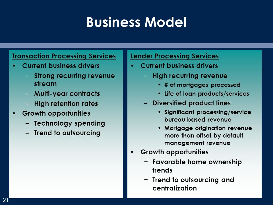 21 Business Model Transaction Processing Services Current business drivers – Strong recurring revenue stream – Multi-year contracts – High retention rates Growth opportunities – Technology spending – Trend to outsourcing Lender Processing Services Current business drivers – High recurring revenue # of mortgages processed Life of loan products/services – Diversified product lines Significant processing/service bureau based revenue Mortgage origination revenue more than offset by default management revenue Growth opportunities Favorable home ownership trends Trend to outsourcing and centralization