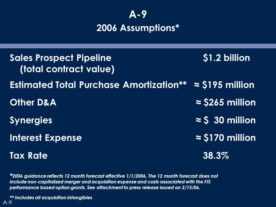 33 A-9 Sales Prospect Pipeline $1.2 billion (total contract value) Estimated Total Purchase Amortization** $195 million Other D&A $265 million Synergies $ 30 million Interest Expense $170 million Tax Rate38.3% ** Includes all acquisition intangibles * 2006 guidance reflects 12 month forecast effective 1/1/2006.