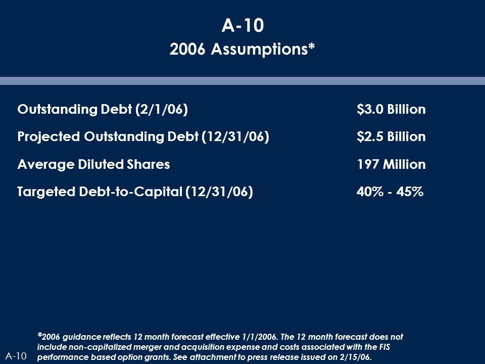 34 A-10 Outstanding Debt (2/1/06)$3.0 Billion Projected Outstanding Debt (12/31/06)$2.5 Billion Average Diluted Shares197 Million Targeted Debt-to-Capital (12/31/06)40% - 45% * 2006 guidance reflects 12 month forecast effective 1/1/2006.