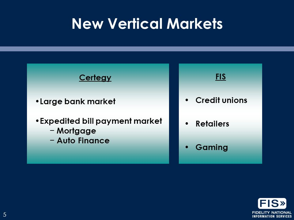 5 New Vertical Markets FIS Credit unions Retailers Gaming Large bank market Expedited bill payment market Mortgage Auto Finance Certegy