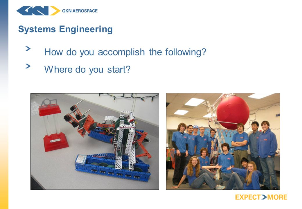 Systems Engineering How do you accomplish the following? Where do you start?