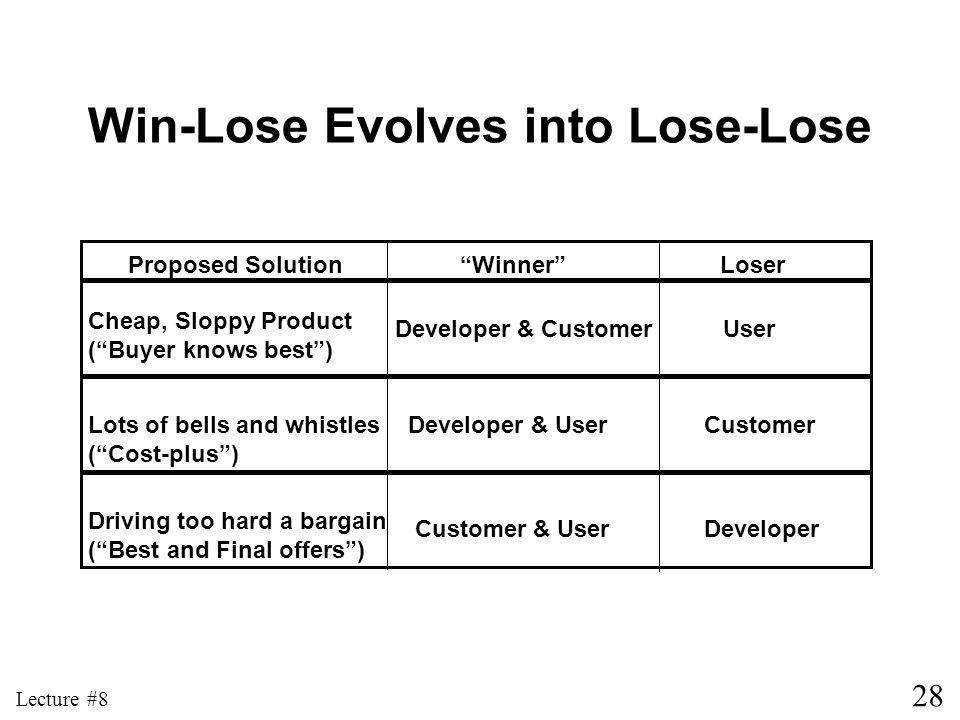 28 Lecture #8 Proposed Solution WinnerLoser Cheap, Sloppy Product (Buyer knows best) Lots of bells and whistles (Cost-plus) Driving too hard a bargain (Best and Final offers) Developer & Customer Developer & User Customer & User User Customer Developer Win-Lose Evolves into Lose-Lose