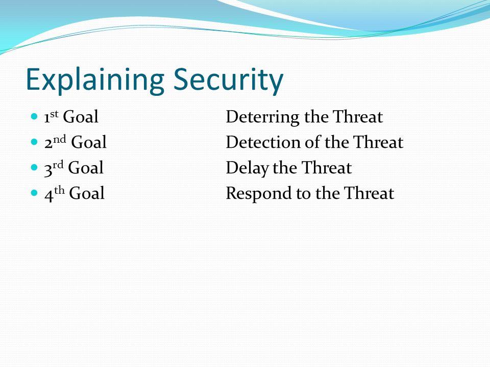 Explaining Security 1 st Goal Deterring the Threat 2 nd Goal Detection of the Threat 3 rd Goal Delay the Threat 4 th GoalRespond to the Threat
