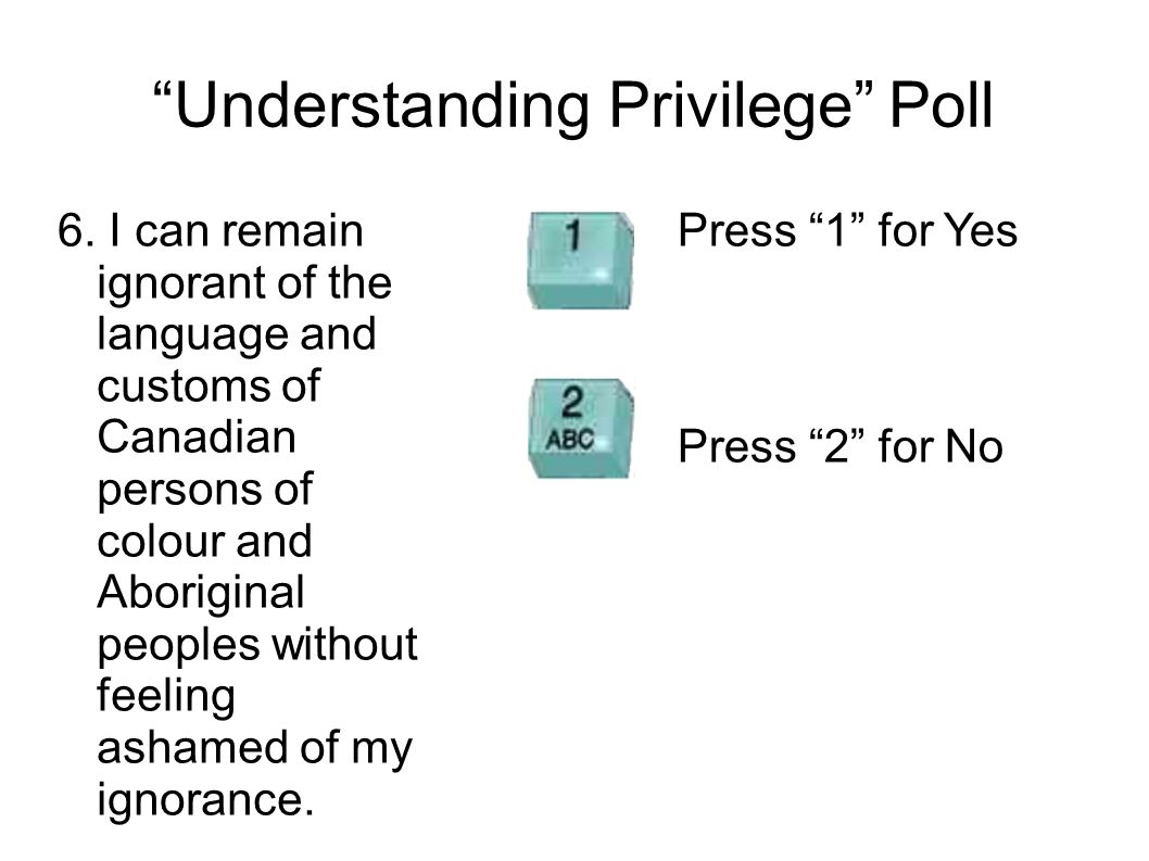 Understanding Privilege Poll 6. I can remain ignorant of the language and customs of Canadian persons of colour and Aboriginal peoples without feeling