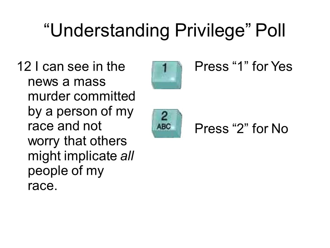 Understanding Privilege Poll 12 I can see in the news a mass murder committed by a person of my race and not worry that others might implicate all peo